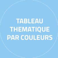 Disque Tableau1